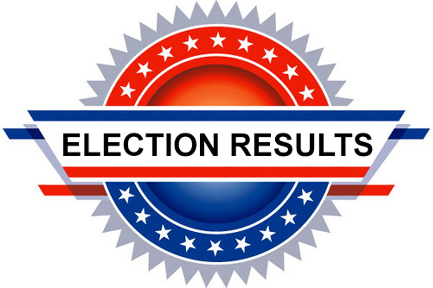 Election-Results-Pic